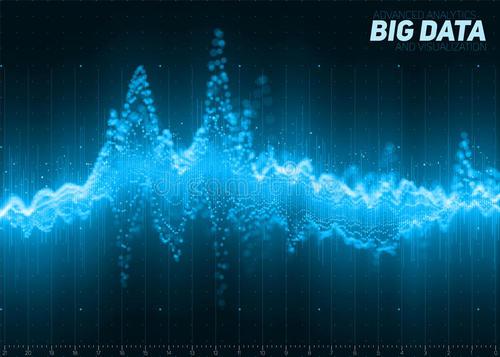 如何将数据进行数据可视化展现